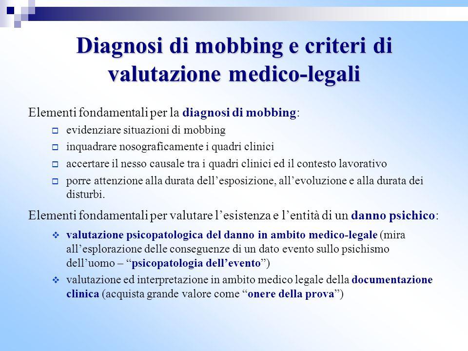 Diagnosi di mobbing e criteri di valutazione medico-legali