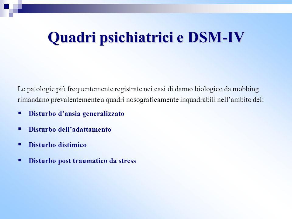 Quadri psichiatrici e DSM-IV