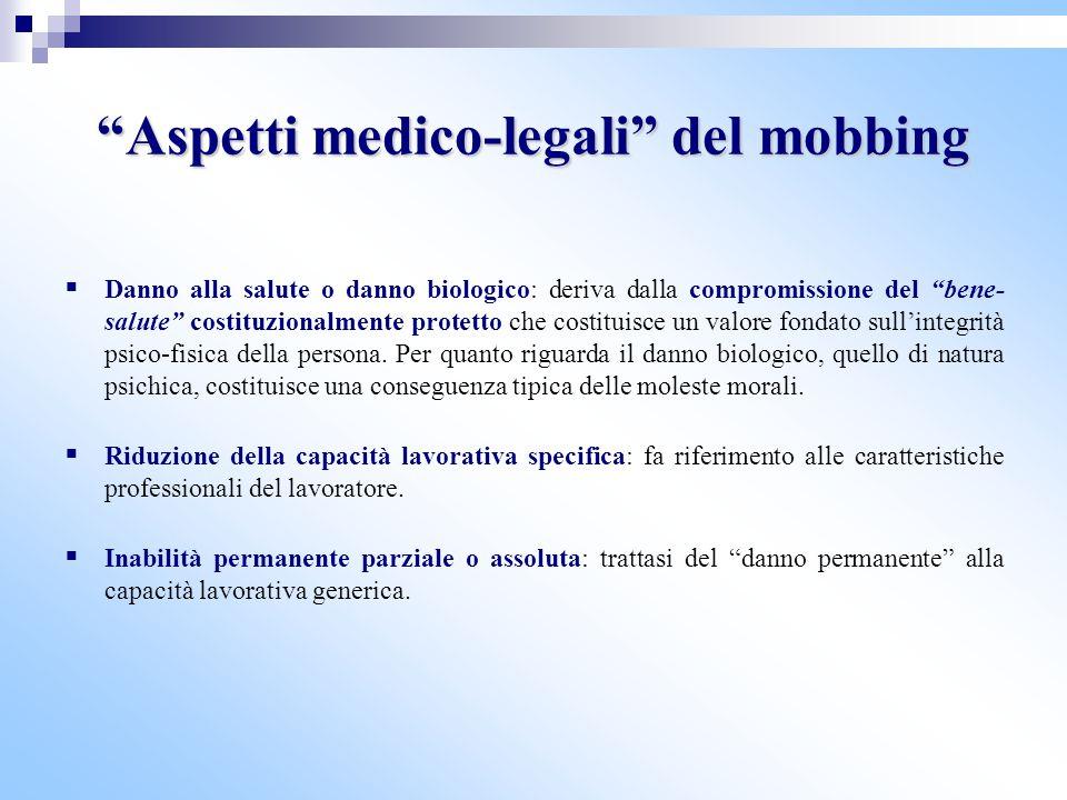 Aspetti medico-legali del mobbing