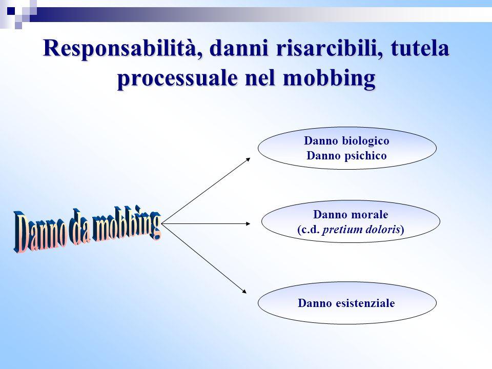 Responsabilità, danni risarcibili, tutela processuale nel mobbing