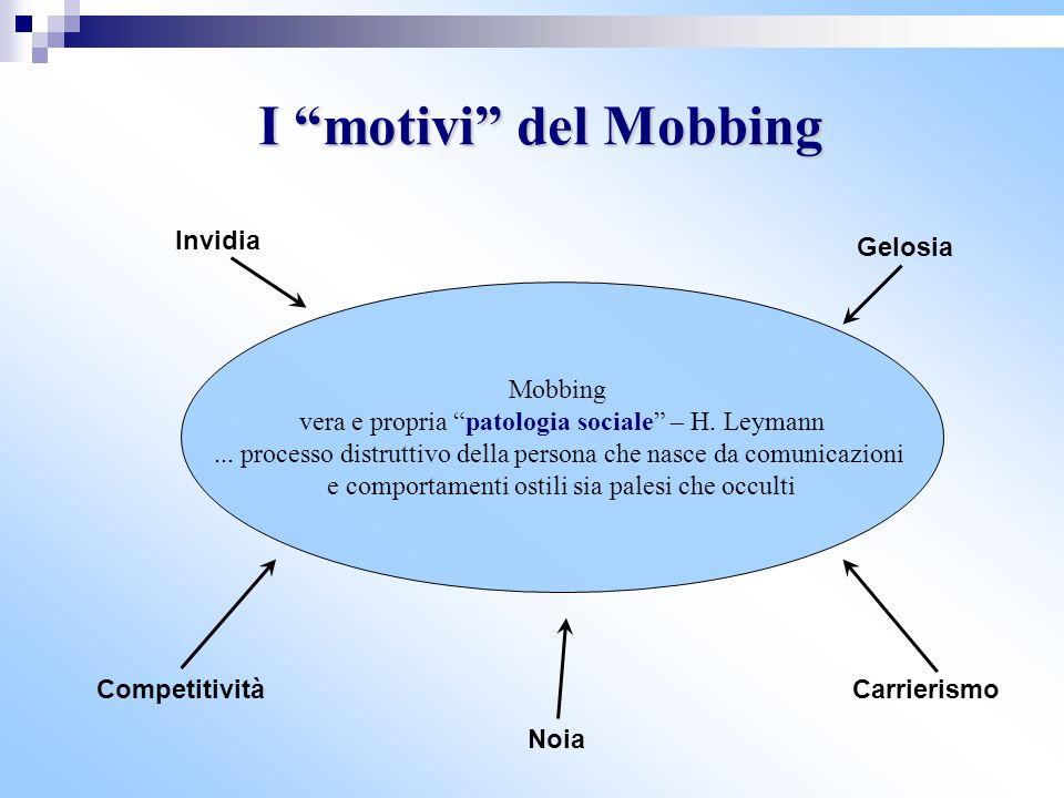 I motivi del Mobbing Invidia Gelosia Mobbing
