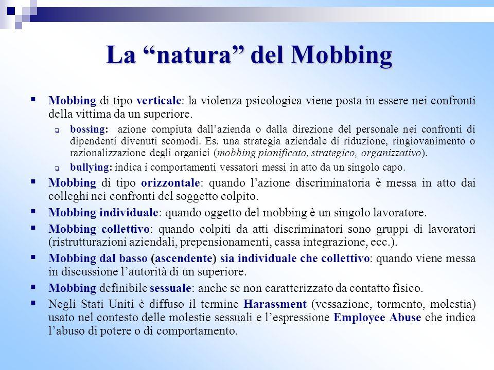 La natura del Mobbing