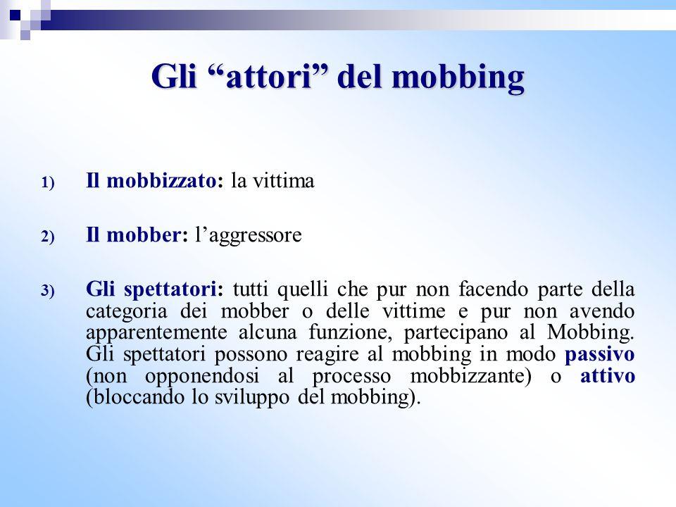 Gli attori del mobbing