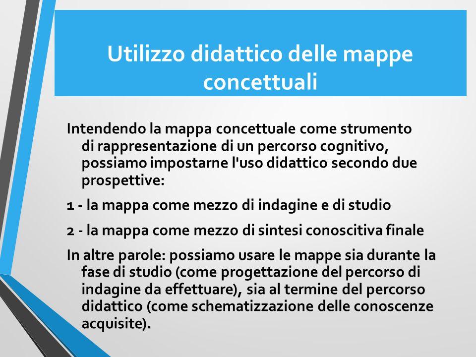 Utilizzo didattico delle mappe concettuali