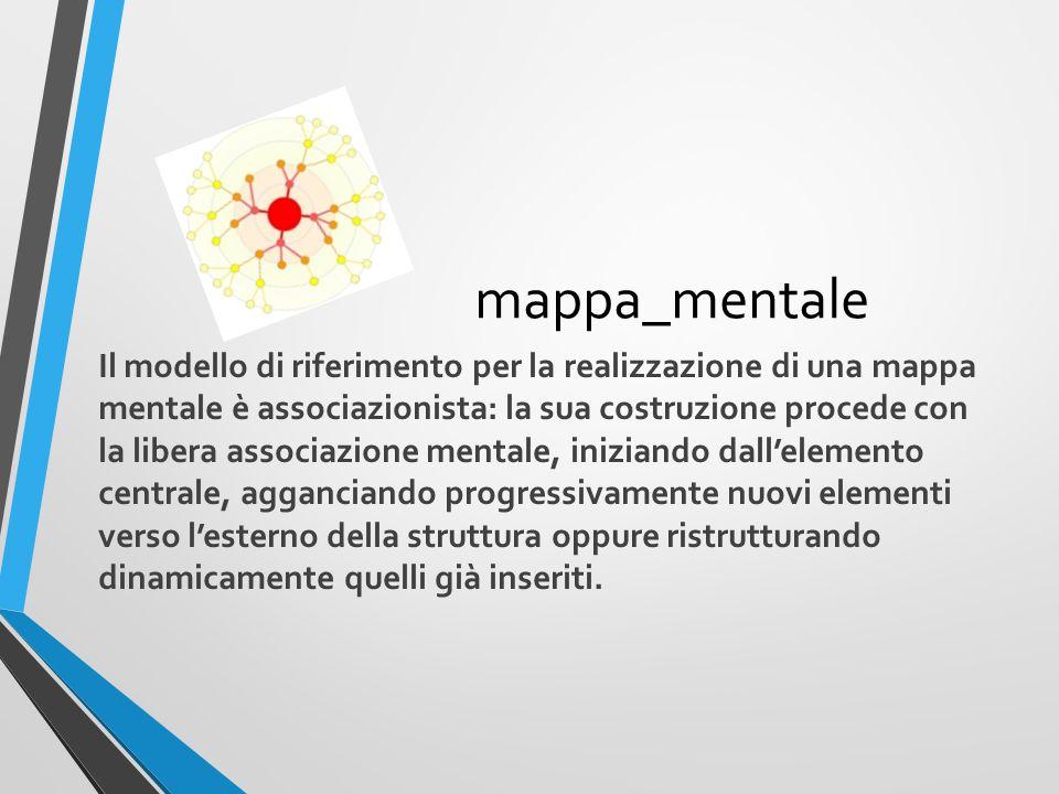 mappa_mentale