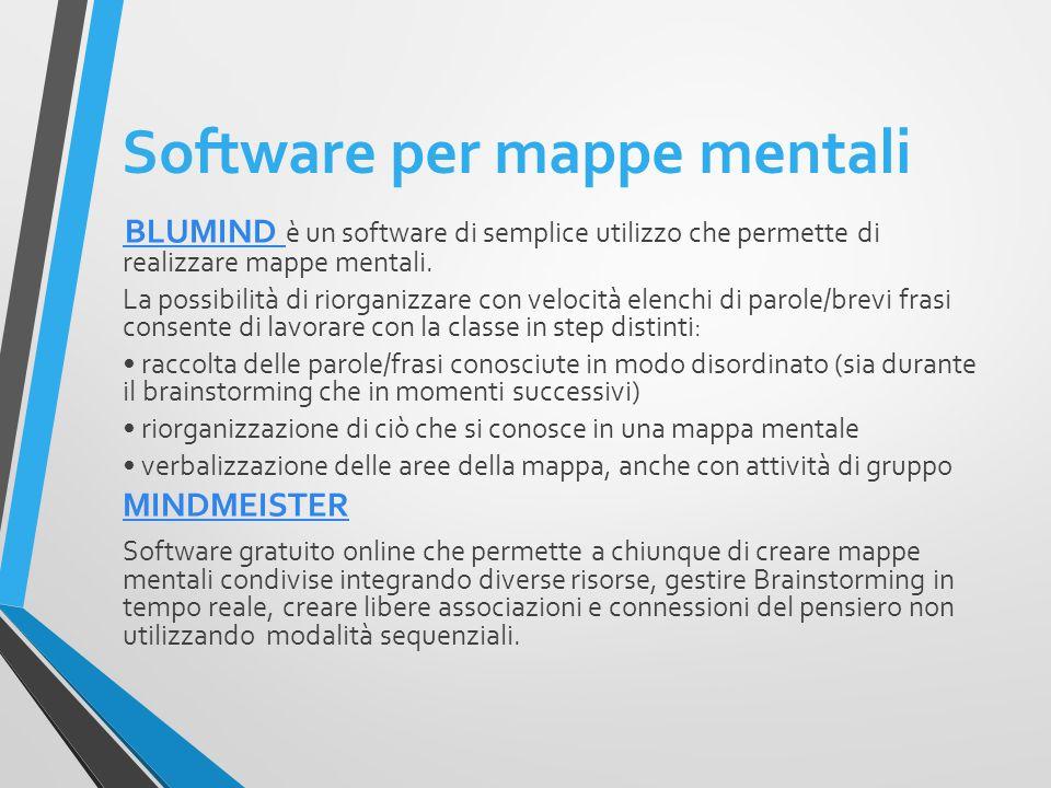 Software per mappe mentali