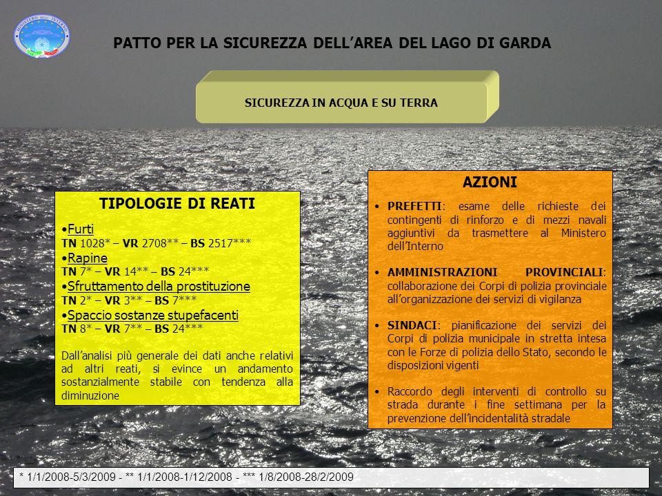 PATTO PER LA SICUREZZA DELL'AREA DEL LAGO DI GARDA