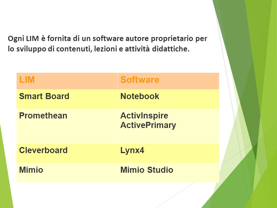 LIM E SOFTWARE PROPRIETARIO