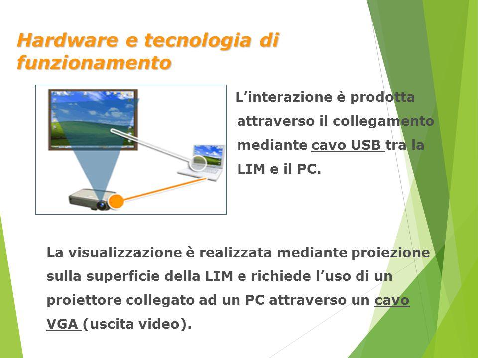 Hardware e tecnologia di funzionamento