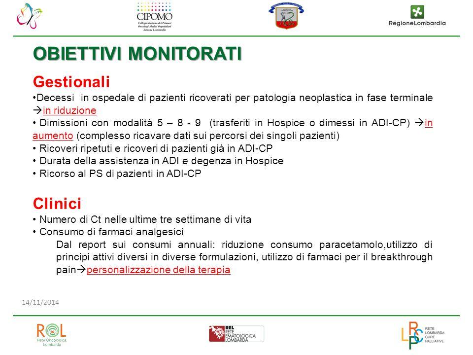 OBIETTIVI MONITORATI Gestionali Clinici