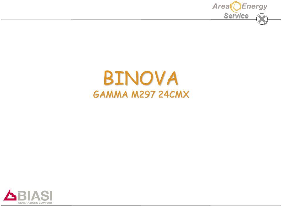 BINOVA GAMMA M297 24CMX