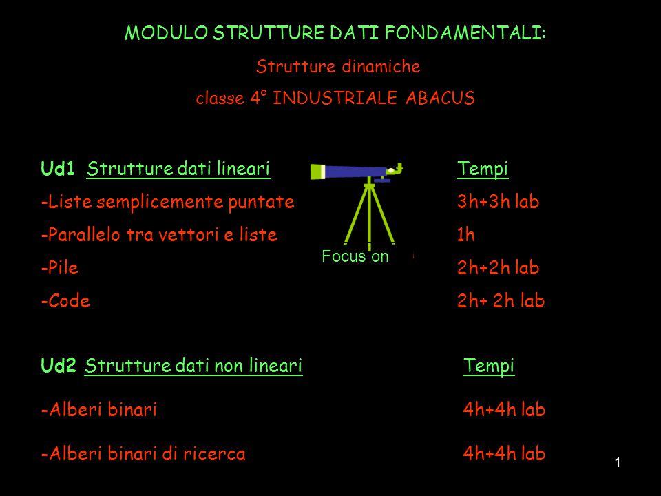 MODULO STRUTTURE DATI FONDAMENTALI: Strutture dinamiche