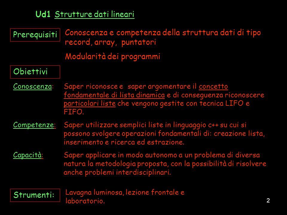 Ud1 Strutture dati lineari