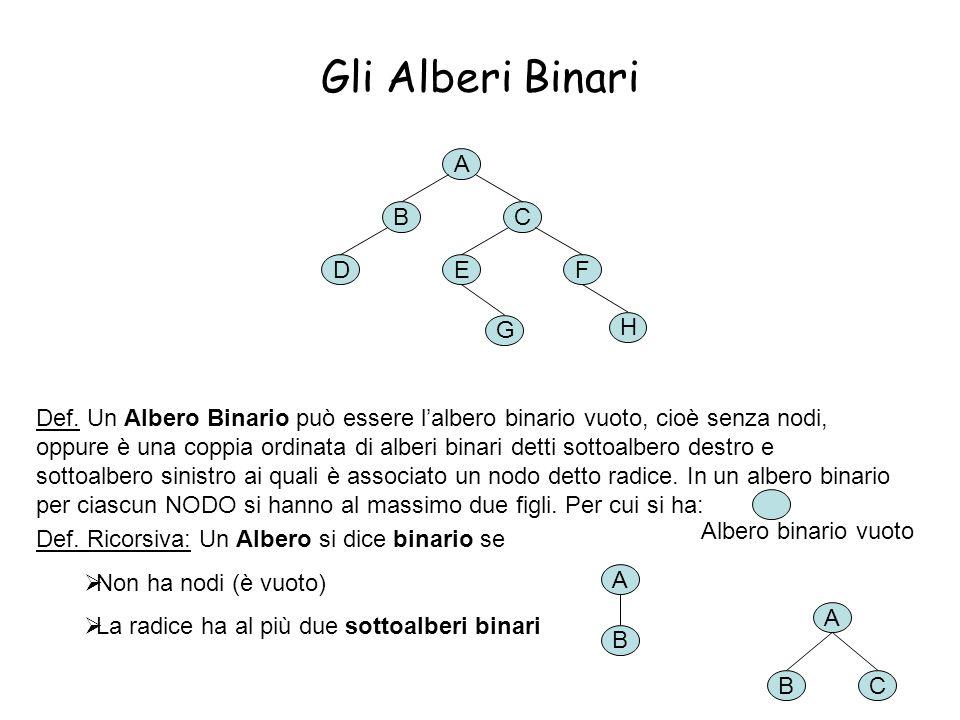 Gli Alberi Binari A B C D E F H G