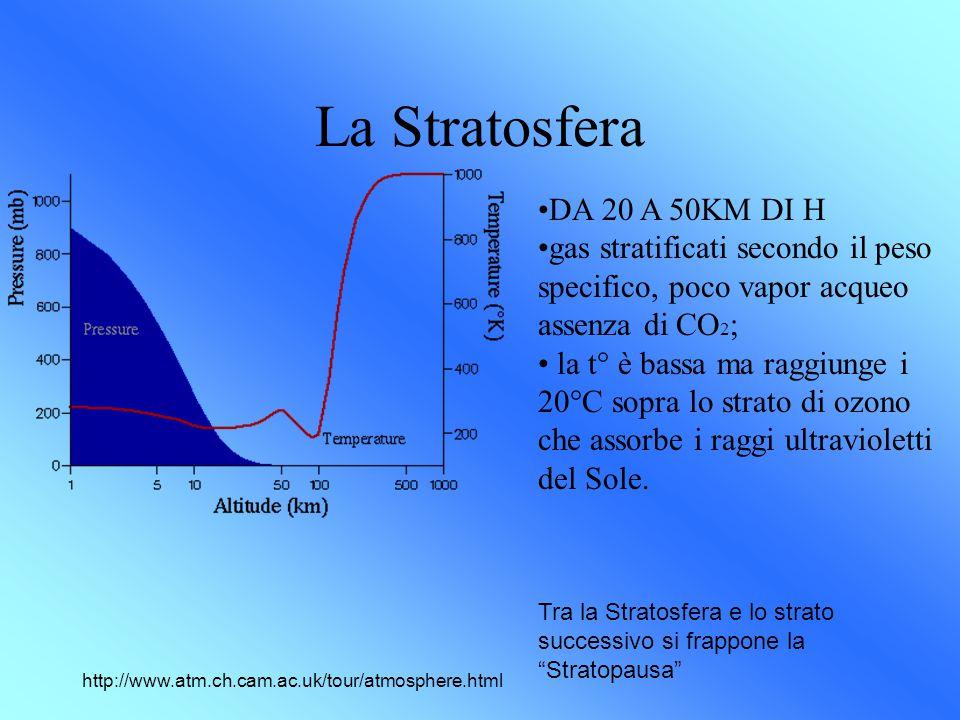 La Stratosfera DA 20 A 50KM DI H
