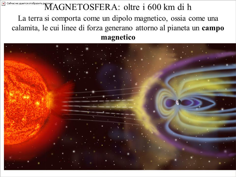 MAGNETOSFERA: oltre i 600 km di h La terra si comporta come un dipolo magnetico, ossia come una calamita, le cui linee di forza generano attorno al pianeta un campo magnetico