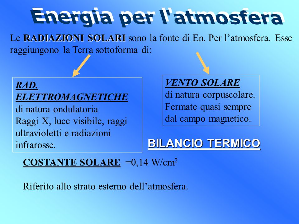 Energia per l atmosfera