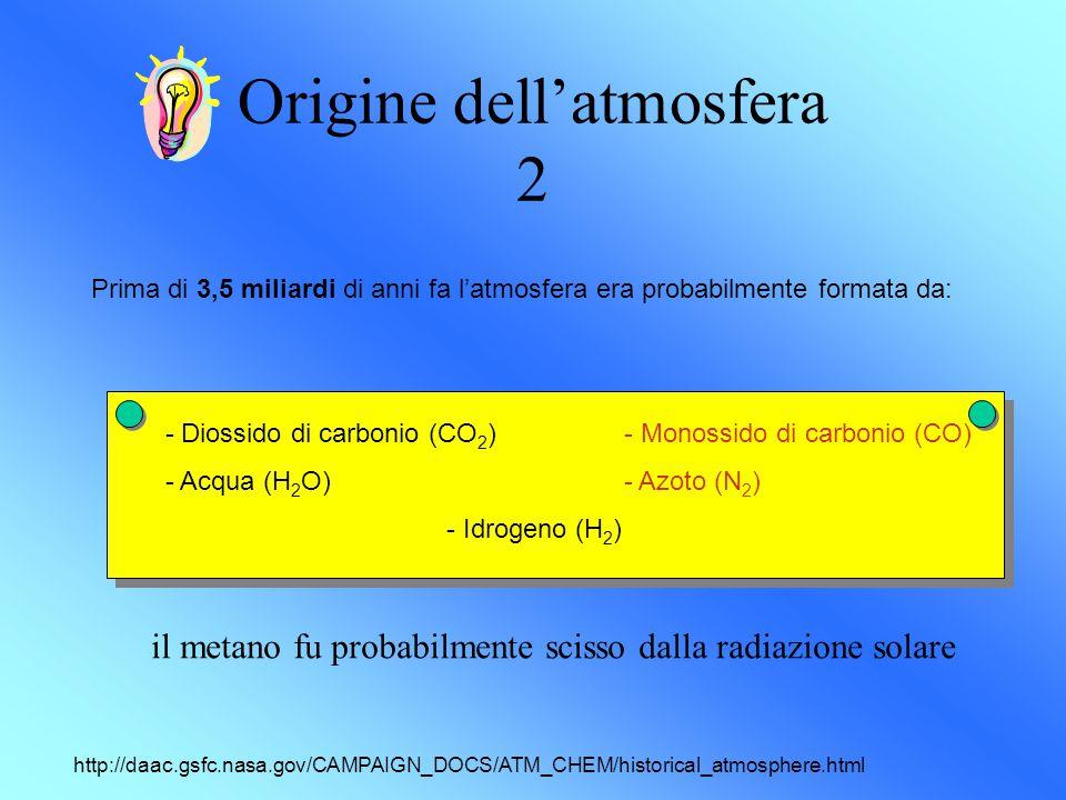 Origine dell'atmosfera 2