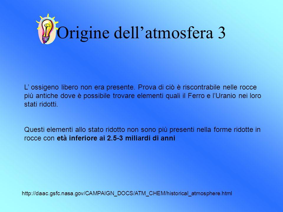 Origine dell'atmosfera 3