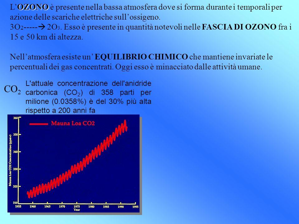 L'OZONO è presente nella bassa atmosfera dove si forma durante i temporali per azione delle scariche elettriche sull'ossigeno.
