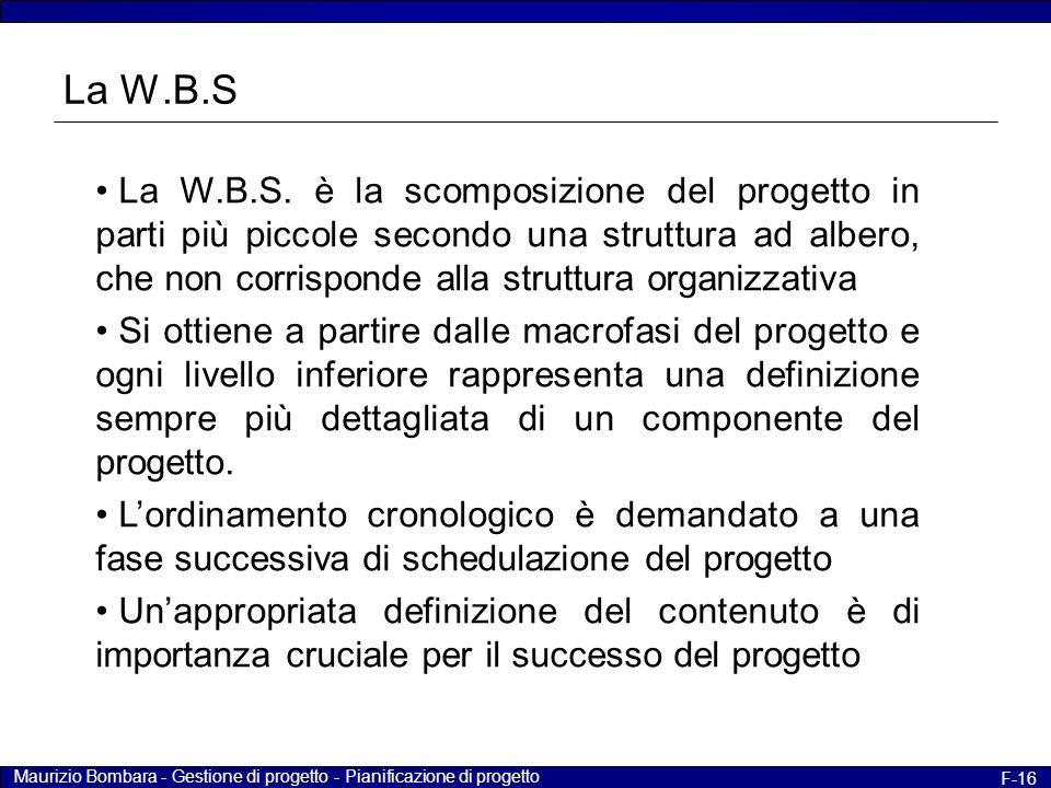 La W.B.S