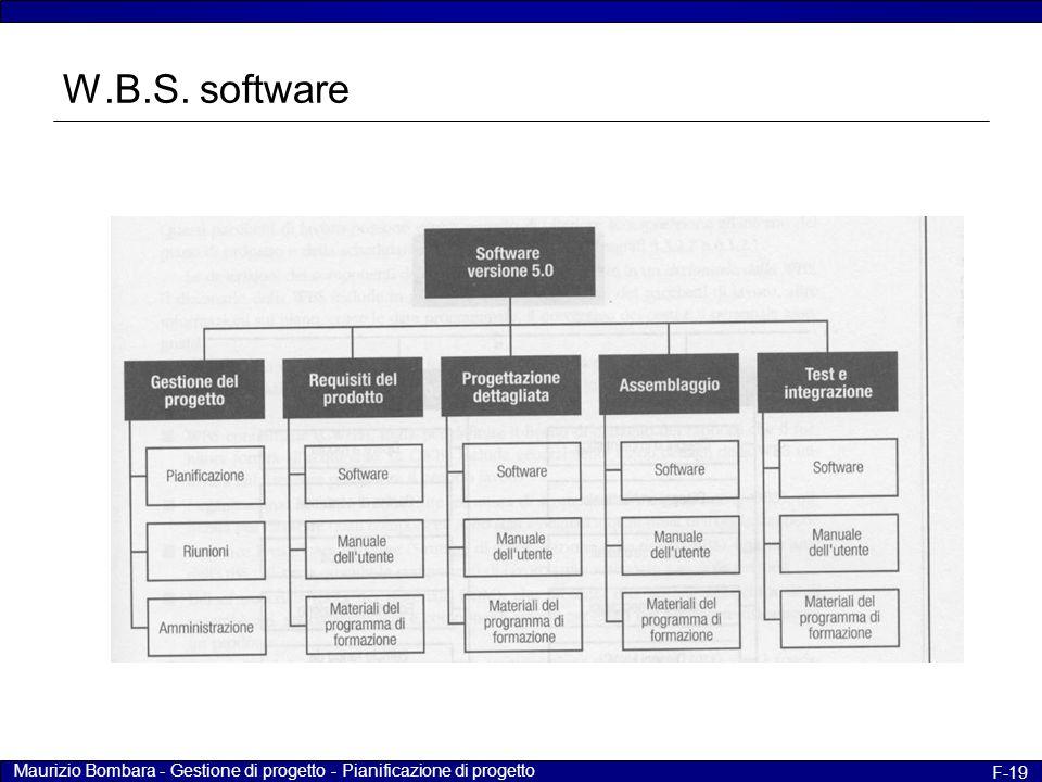 W.B.S. software Maurizio Bombara - Gestione di progetto - Pianificazione di progetto