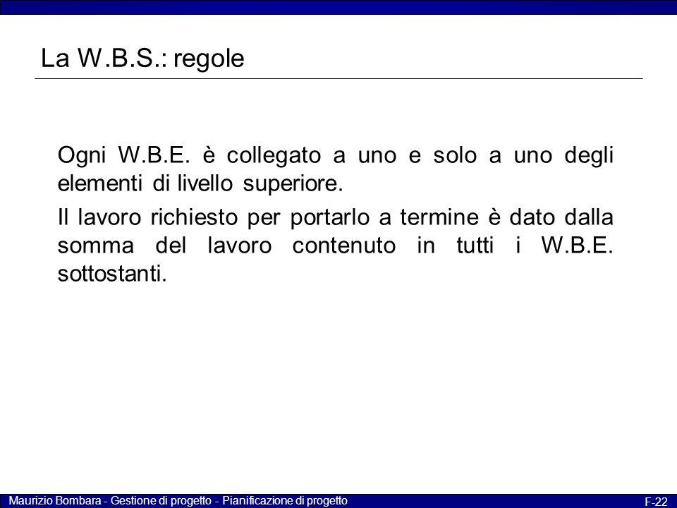 La W.B.S.: regole Ogni W.B.E. è collegato a uno e solo a uno degli elementi di livello superiore.