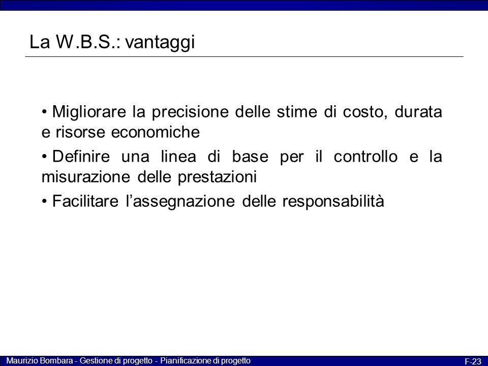 La W.B.S.: vantaggi Migliorare la precisione delle stime di costo, durata e risorse economiche.