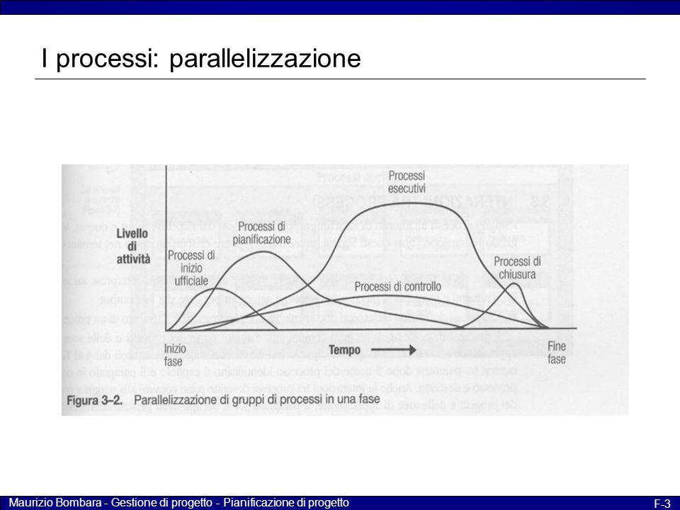 I processi: parallelizzazione