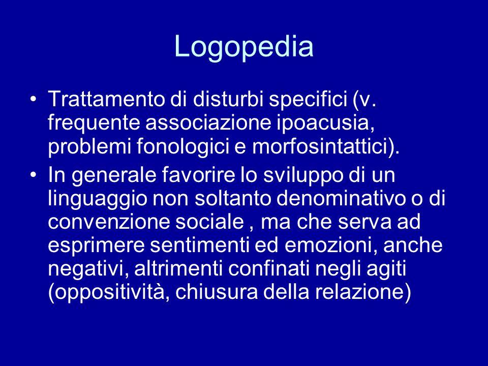 Logopedia Trattamento di disturbi specifici (v. frequente associazione ipoacusia, problemi fonologici e morfosintattici).
