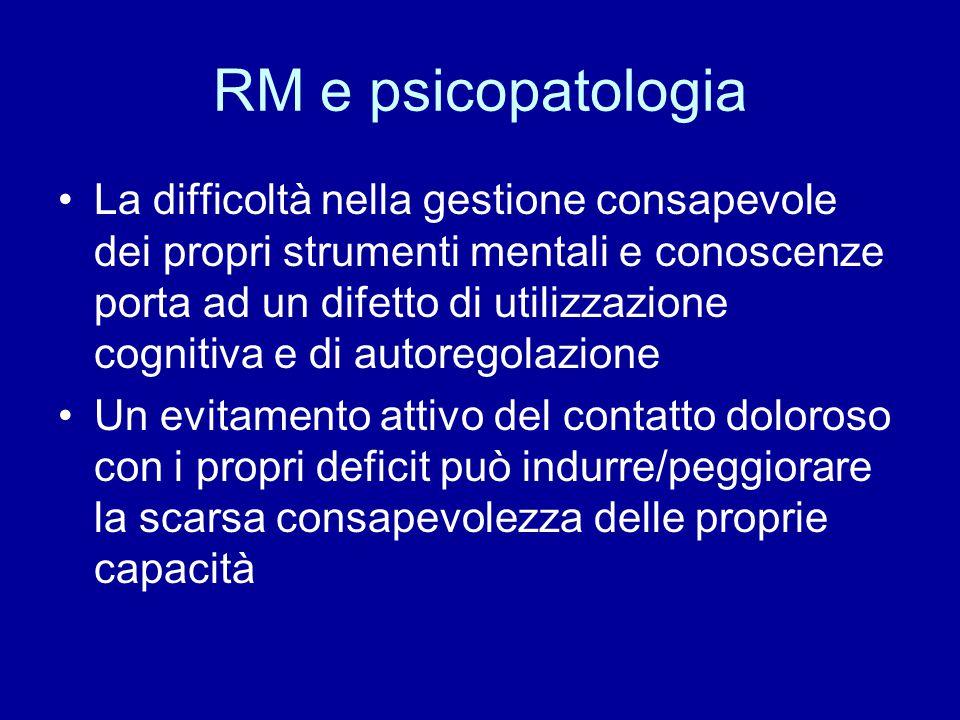 RM e psicopatologia