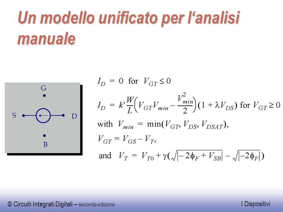 Un modello unificato per l'analisi manuale