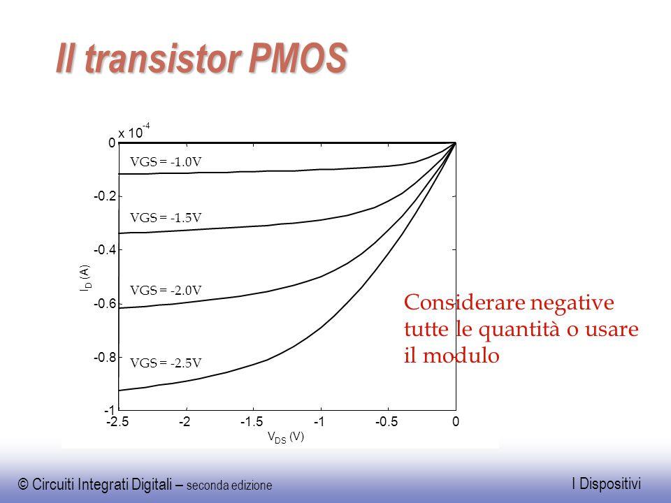 Il transistor PMOS Considerare negative tutte le quantità o usare