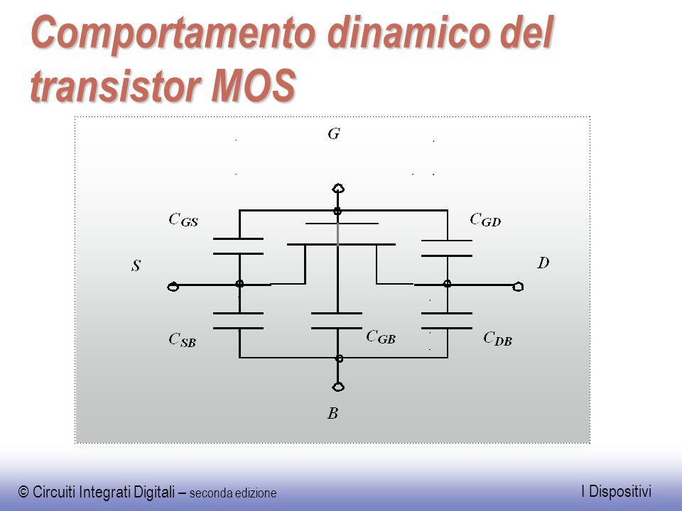 Comportamento dinamico del transistor MOS