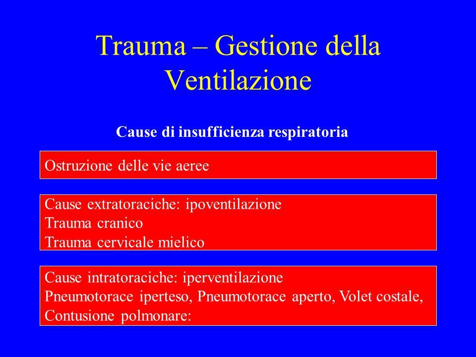 Trauma – Gestione della Ventilazione