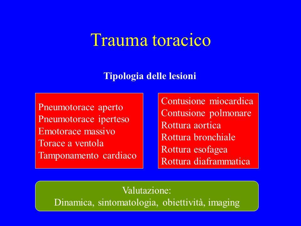 Dinamica, sintomatologia, obiettività, imaging