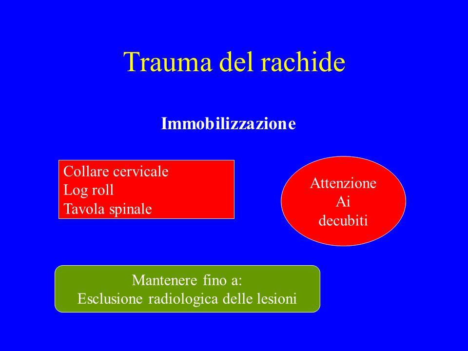 Esclusione radiologica delle lesioni