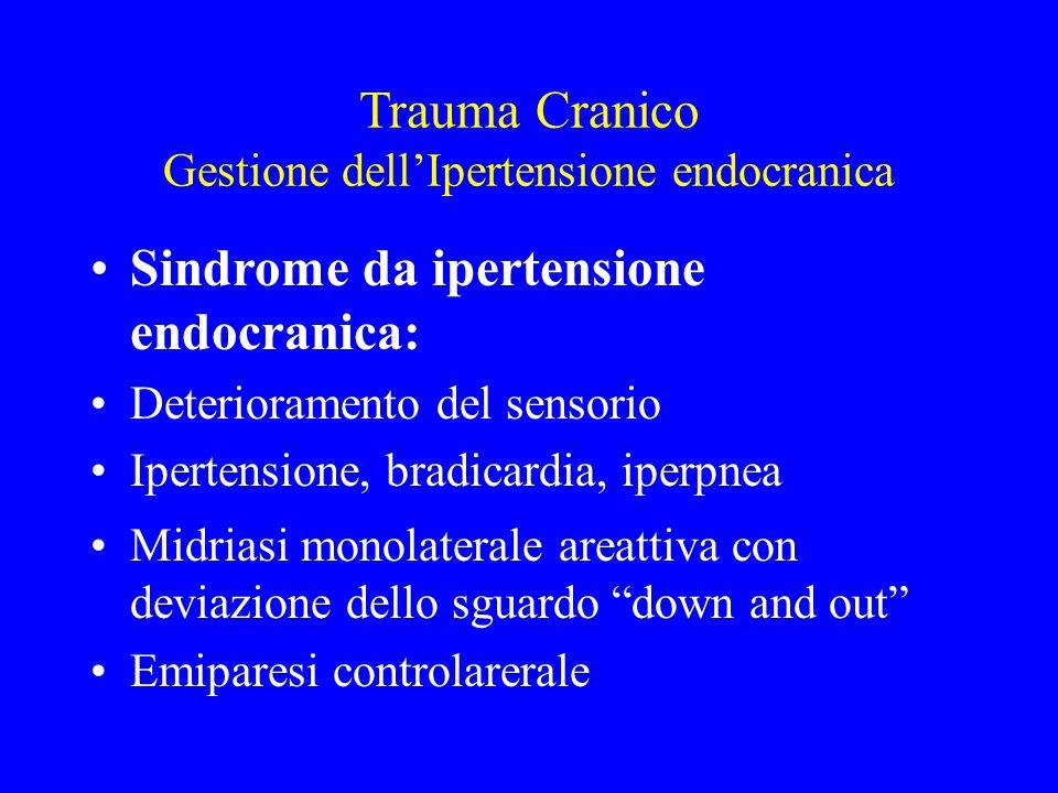 Trauma Cranico Gestione dell'Ipertensione endocranica