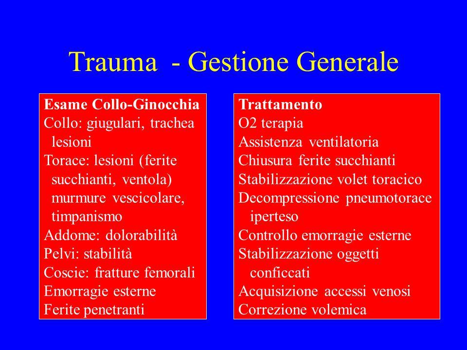 Trauma - Gestione Generale