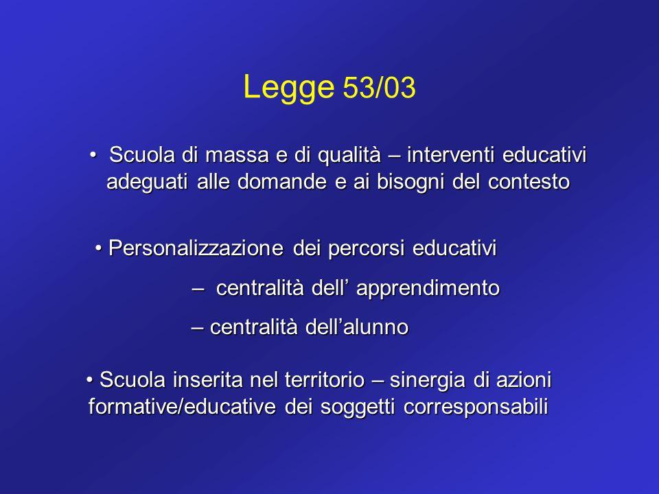 – centralità dell' apprendimento