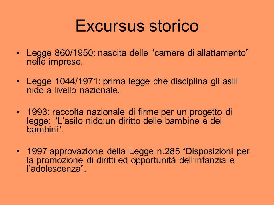 Excursus storico Legge 860/1950: nascita delle camere di allattamento nelle imprese.