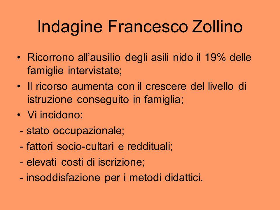 Indagine Francesco Zollino