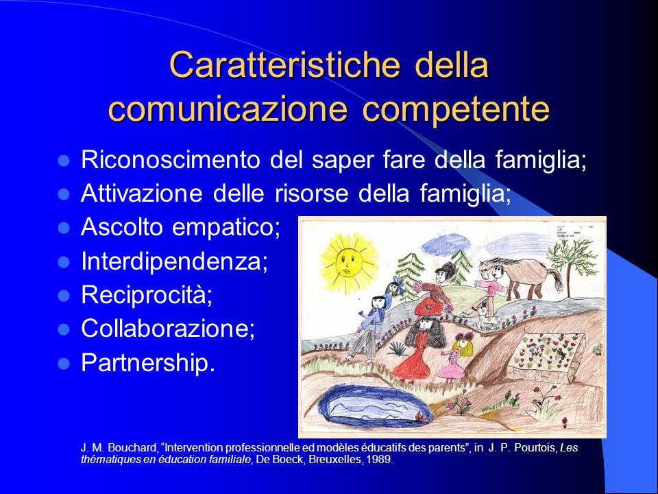 Caratteristiche della comunicazione competente