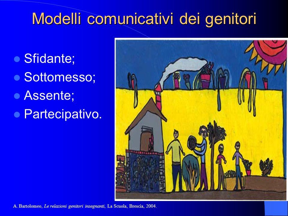 Modelli comunicativi dei genitori