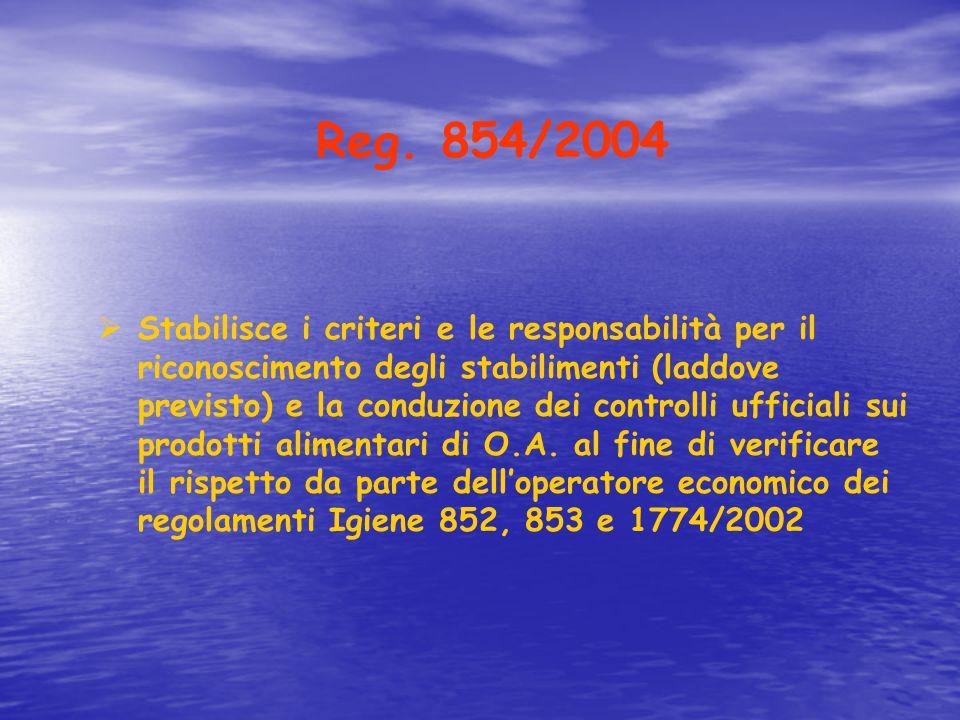 Reg. 854/2004