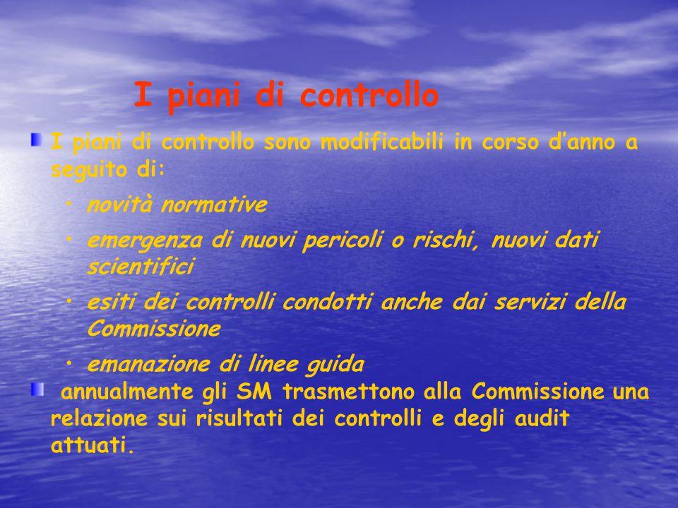 I piani di controllo I piani di controllo sono modificabili in corso d'anno a seguito di: novità normative.