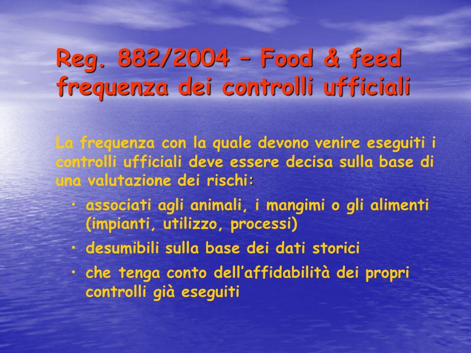 Reg. 882/2004 – Food & feed frequenza dei controlli ufficiali
