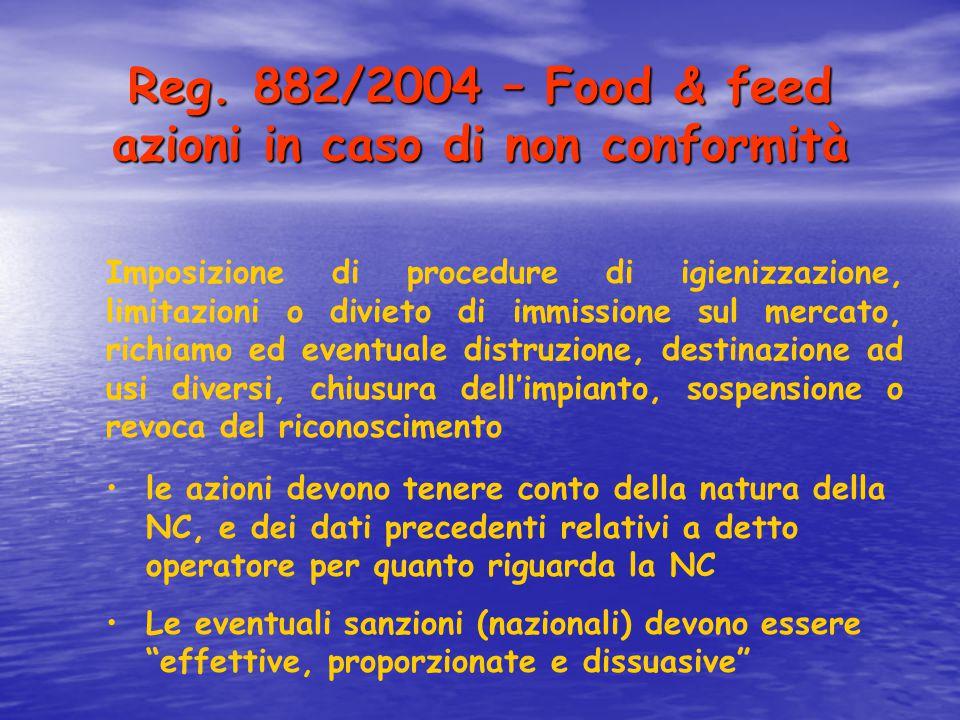 Reg. 882/2004 – Food & feed azioni in caso di non conformità