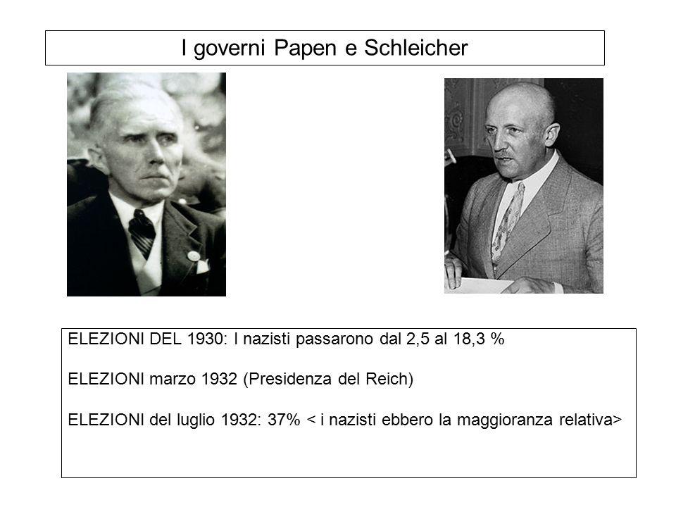 I governi Papen e Schleicher