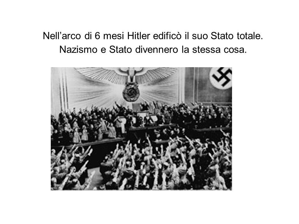 Nell'arco di 6 mesi Hitler edificò il suo Stato totale